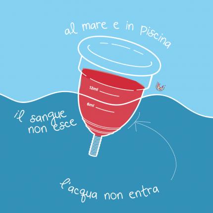 mestruazioni in acqua