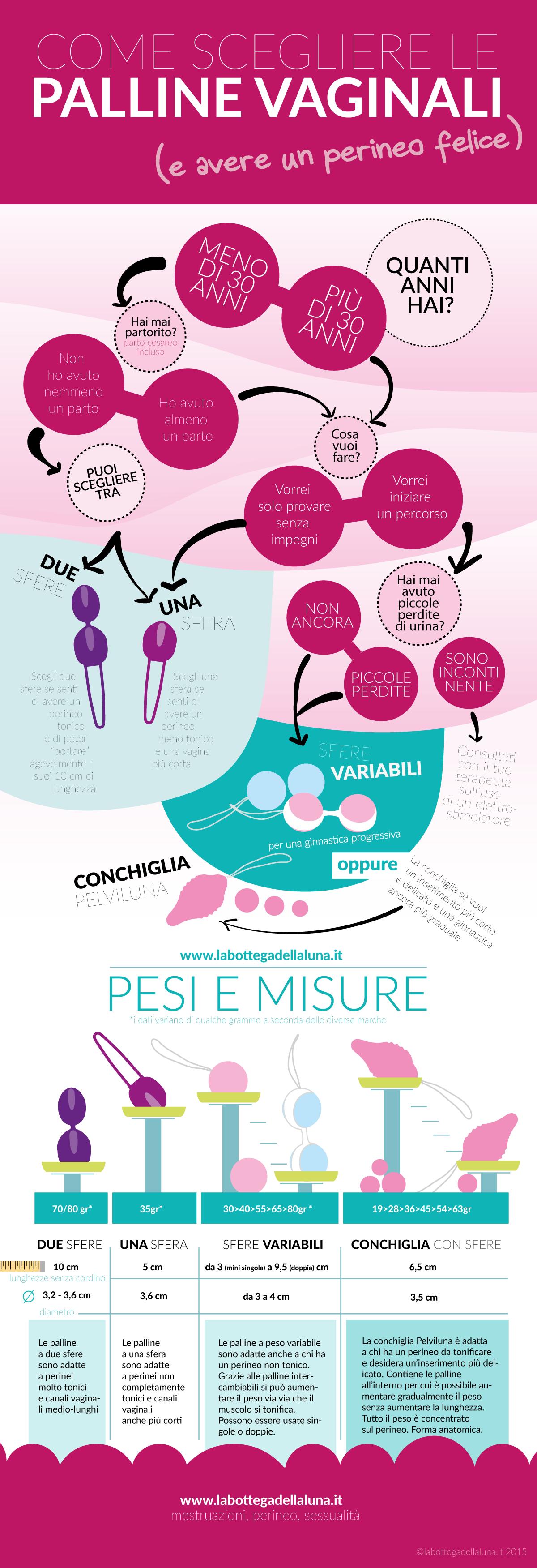 Palline Vaginali: come sceglierle per il perineo